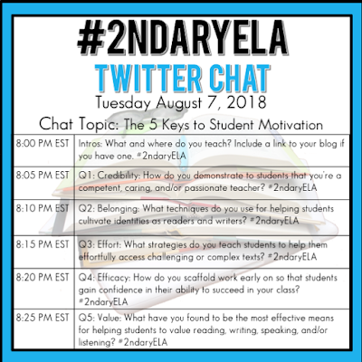 Join secondary English Language Arts teachers Tuesday evenings at 8 pm EST on Twitter. This week's chat will be about the five keys to student motivation.