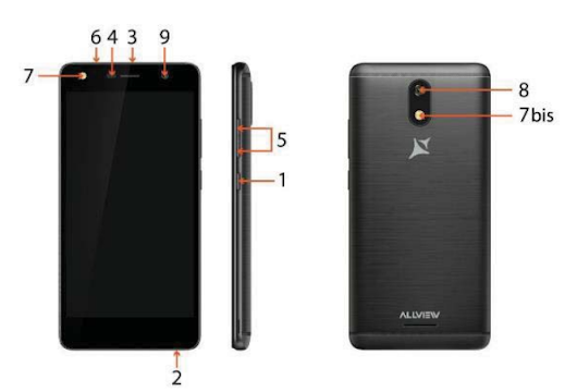 Allview A9 Lite Manual PDF Download (English)