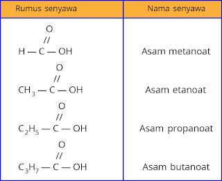 contoh senyawa asam karboksilat