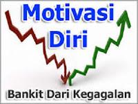Video Motivasi