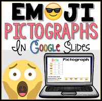 Create pictographs in Google Slides: Emojis in the Classroom