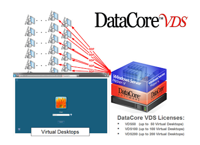 CeBIT : DataCore Showcases SANsymphony V Advances and Introduces DataCore VDS Exclusively in Europe to Meet Channel Demand for Affordable SMB Virtual Desktop Solutions
