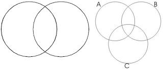 Diagrama-de-Venn