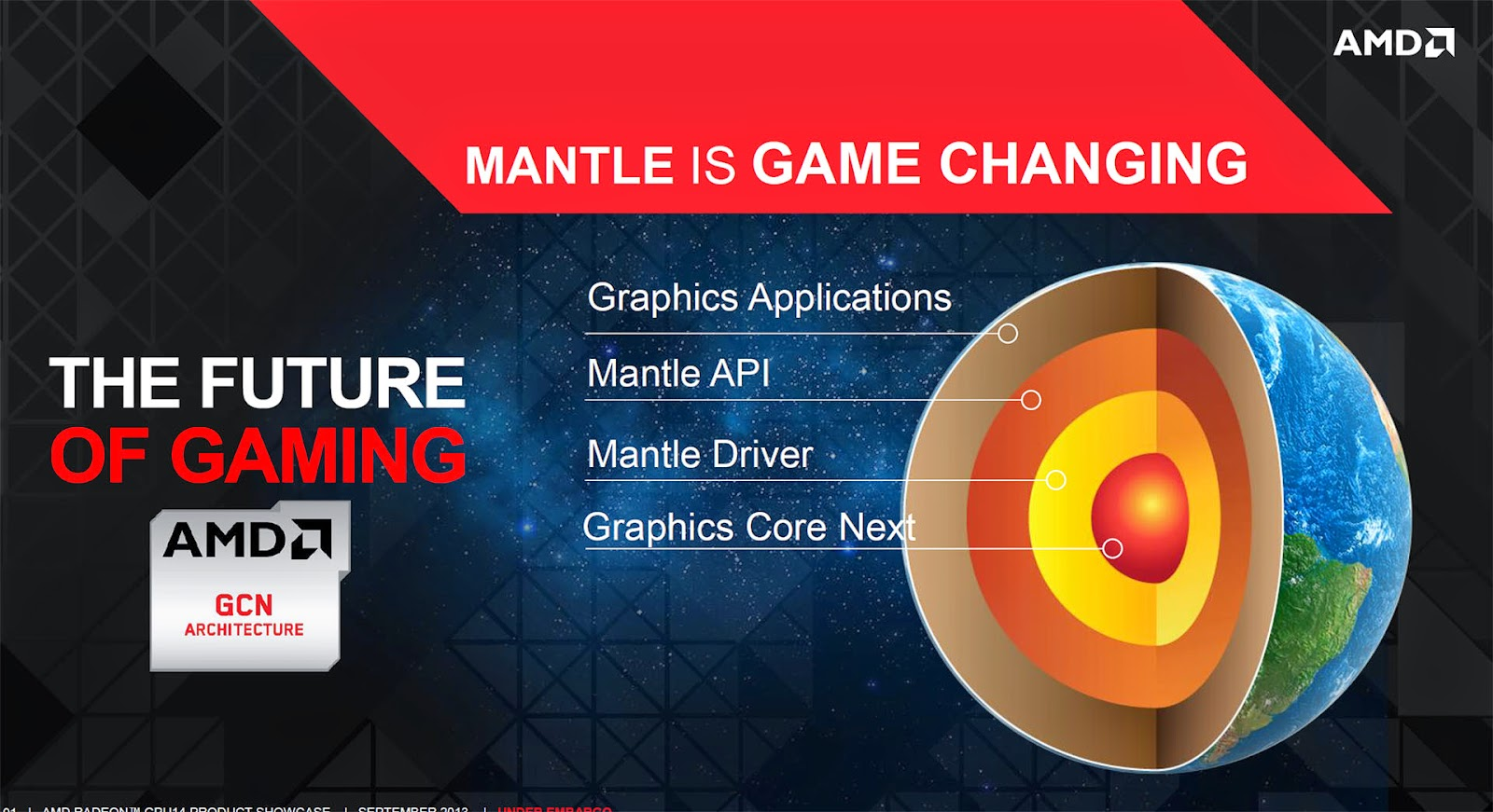 Mantle API