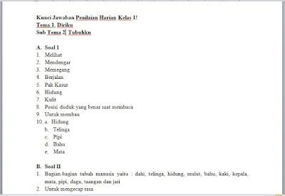 Kunci Jawaban Penilaian Harian Kelas 1 Tema 1 Diriku Sub Tema 2 Tubuhku, Library Pendidikan