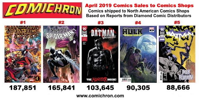 Dc Comics Comic Book Day 2015