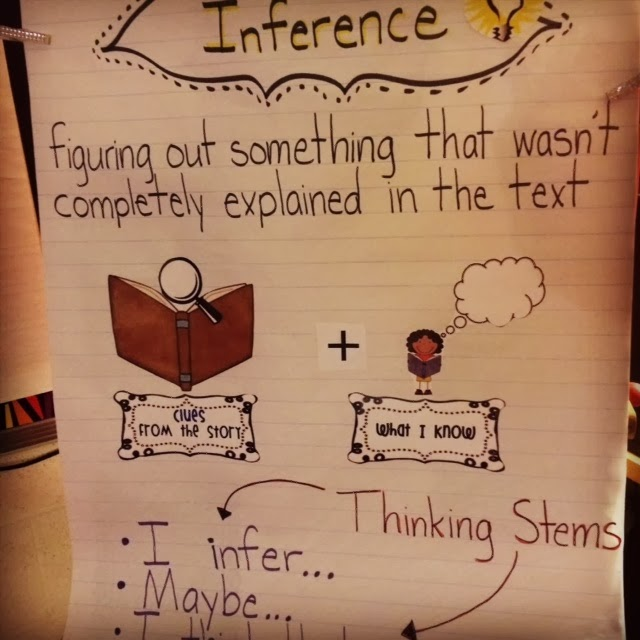 We are inference experts also differentiated instruction for making inferences miss decarbo rh missdecarbo