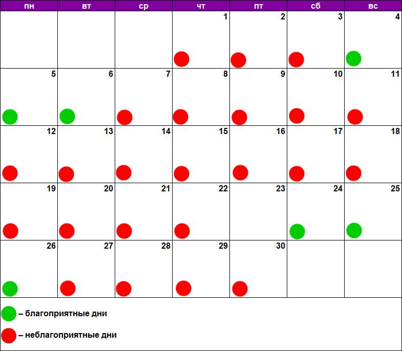 Лунный календарь эпиляции ноябрь 2018