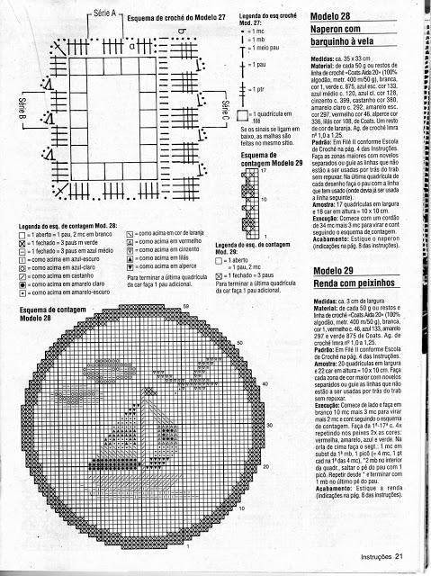 diagramme napperon motif bateau