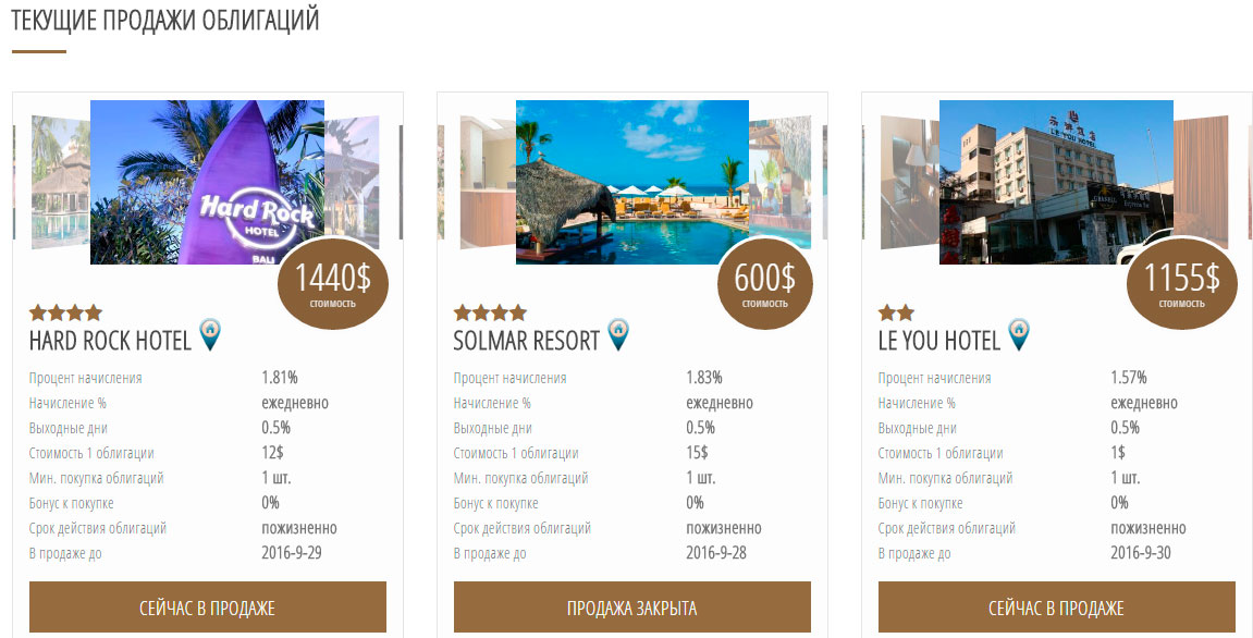 Маркетинг Hotel Travel