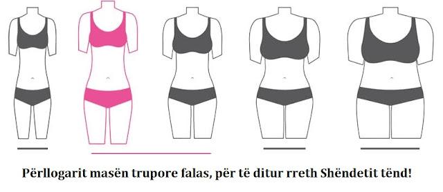 Llogarit falas indeksin e masës trupore nëse di peshën dhe gjatësinë; sa kg duhet të jesh?