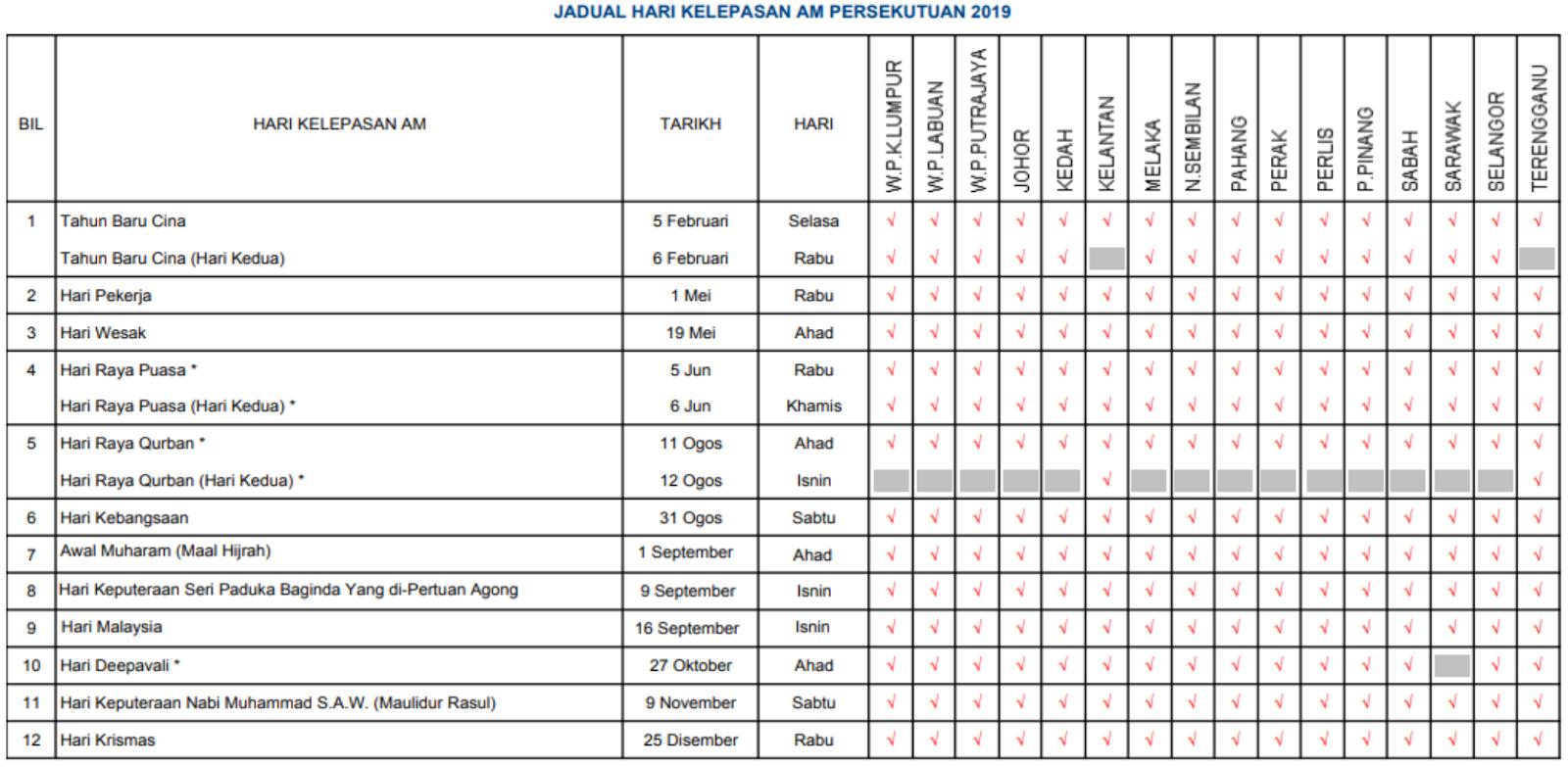 Malaysia Public Holidays 2019 Calendar Kalendar Cuti Umum Hari Kelepasan Am Malaysia Students