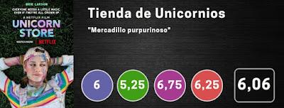 Nota Tienda de Unicornios