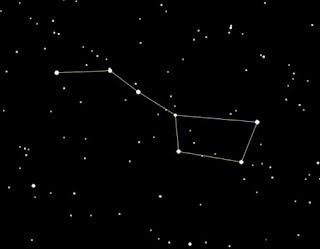Bintang biduk menunjukkan arah utara
