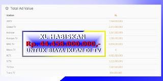 biaya-iklan-xl-tv-40-miliar-seminggu