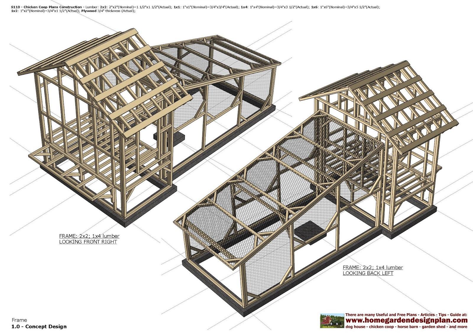 Home garden plans s110 chicken coop plans chicken for Chicken coop plans free pdf
