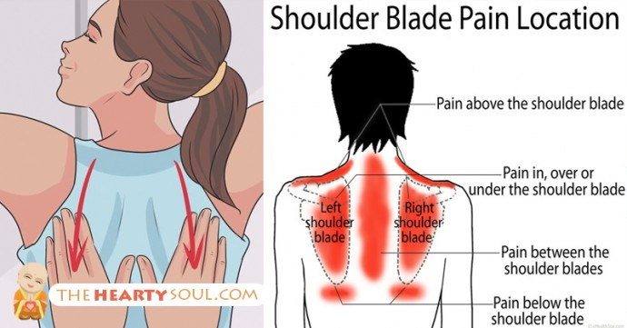 Warning Awas Jika Kalian Mengalami Sakit Di Bagian