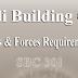 تحميل الكود السعودي للاحمال و البناء SBC 301