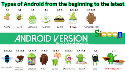 Types of Complete Android, Complete Android Typer, Complete Android Version, Complete Android Version From First to Present, Complete Android Travel, Progress of Android from the Past to the Present, Getting to Know the Android Version.