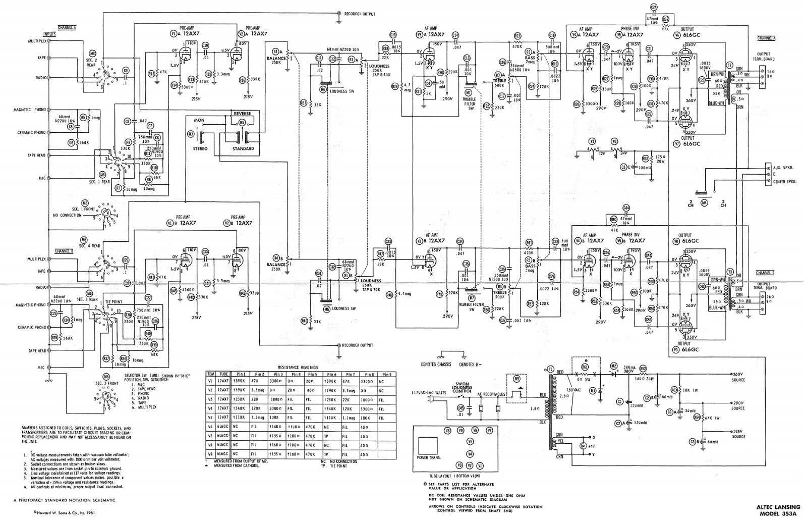 Roadstar Wiring Diagram Library Yamaha V Star 950 Altec Electrical Diagrams Schematics Aiwa