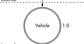 THE CAR HACKER'S HANDBOOK: 1. UNDERSTANDING THREAT MODELS