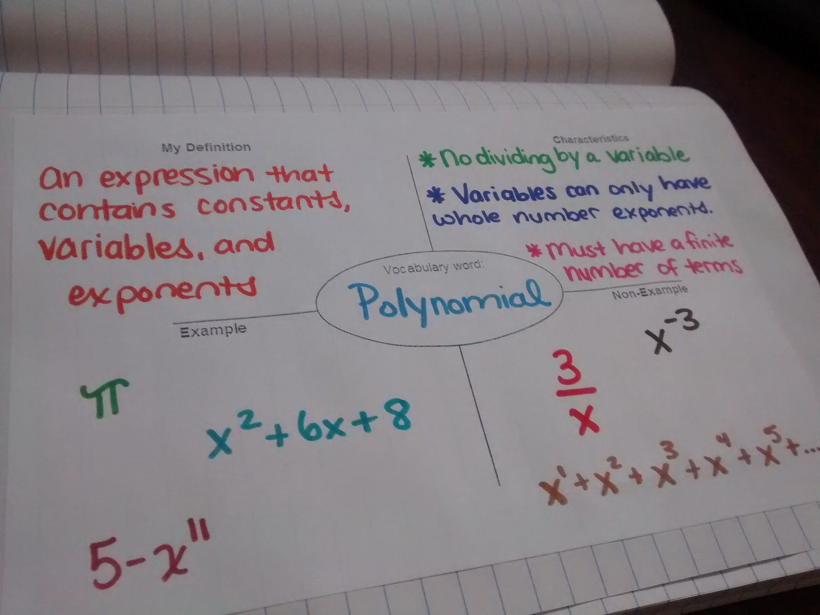 Math Love Emphasizing Polynomial Vocabulary