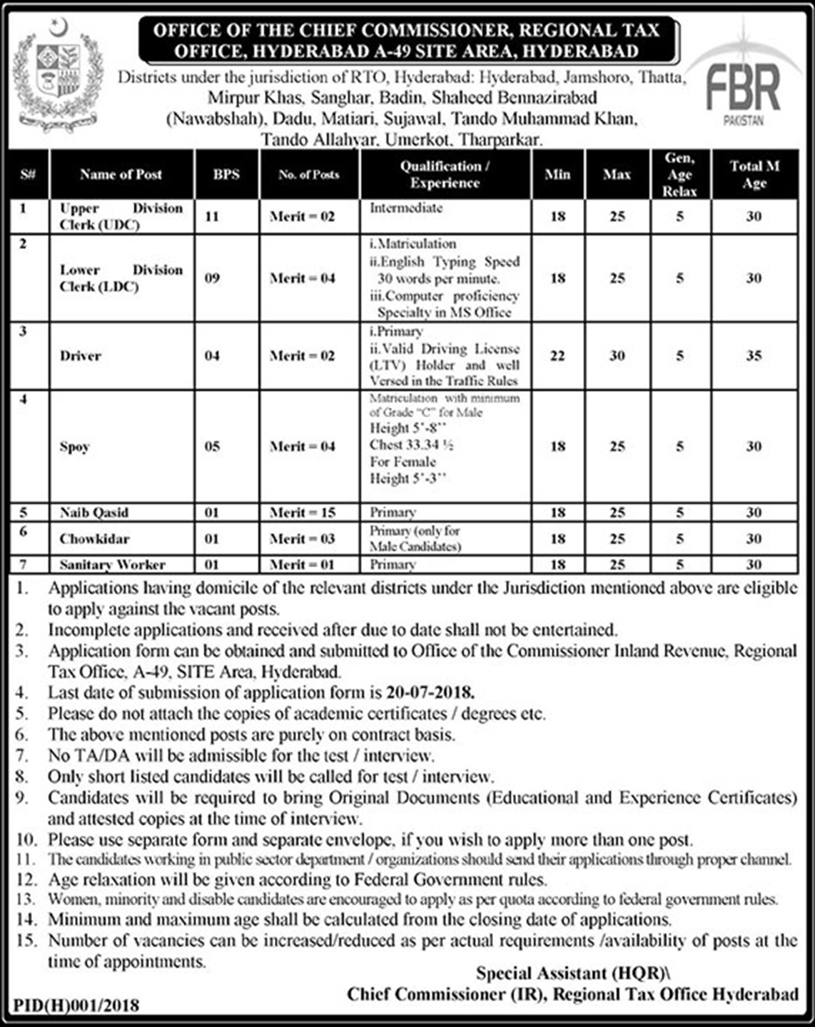 Jobs In Office Of The Chief Commissioner Regional Tax Office [ FBR ] July 2018