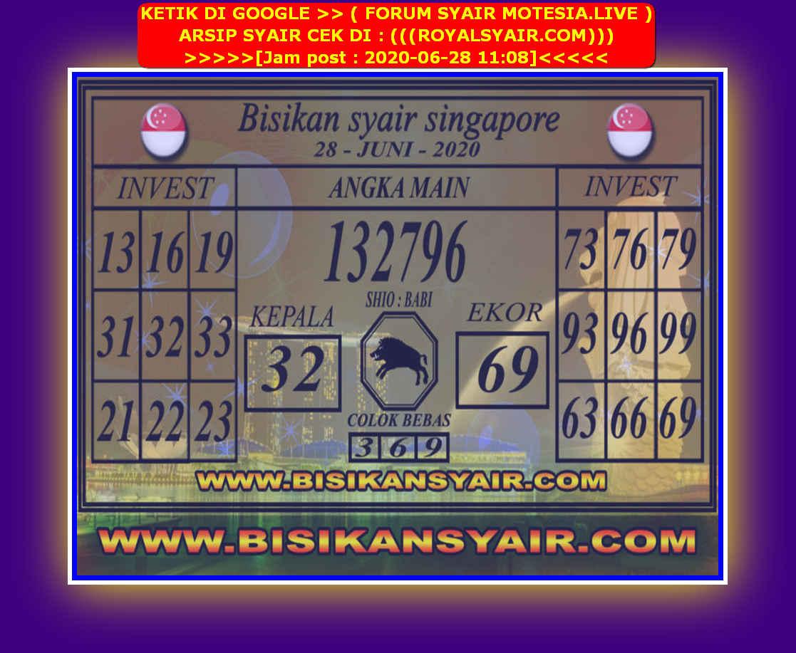 Kode syair Singapore Minggu 28 Juni 2020 153