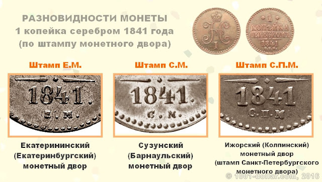 Разновидности копейки 1841 года