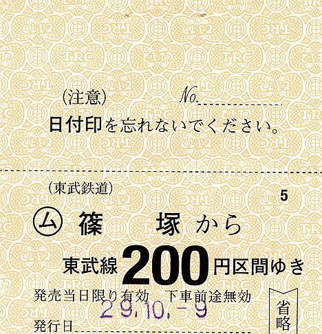 東武鉄道 常備軟券乗車券36 小泉線 篠塚駅(2017年)