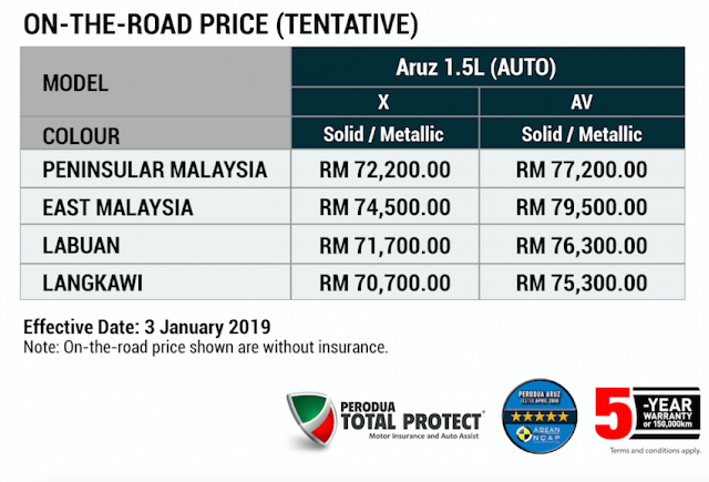 Perodua Aruz Full Spec &  Price List Open For Booking