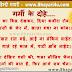 Garmi Ke Dohe - Summer Hindi Shayari