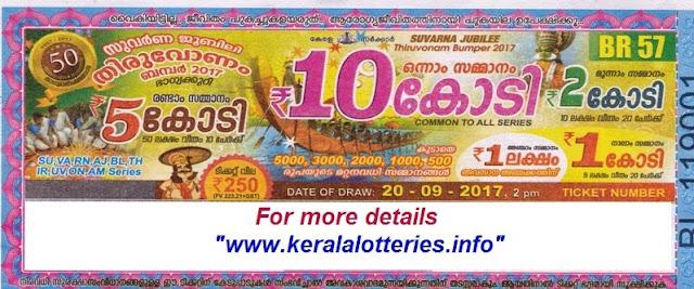 Kerala Lottery Bumper_Suvarna JubileeThiruvonam Bumper-2017