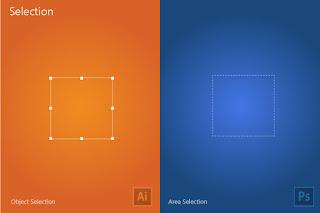 Illustrator e Photoshop: comportamento seleção