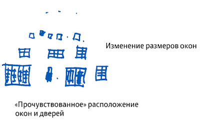 Дизайн и расположение окон Волгоград