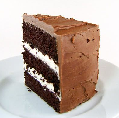 Perfect Chocolate Cake.