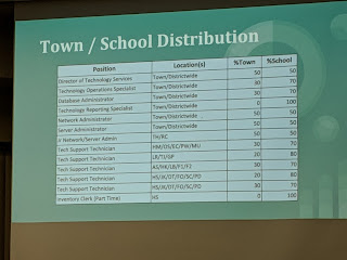 one of the Technology slides depicts the town school split for the technology personnel