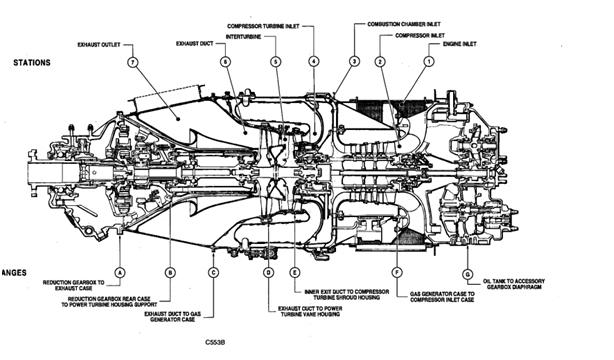 PAROENHOUSE: ENGINE PT6A-27