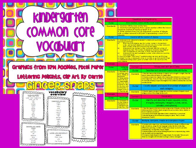 Number Names Worksheets vocabulary lessons for kindergarten : Common core lesson plans for kindergarten