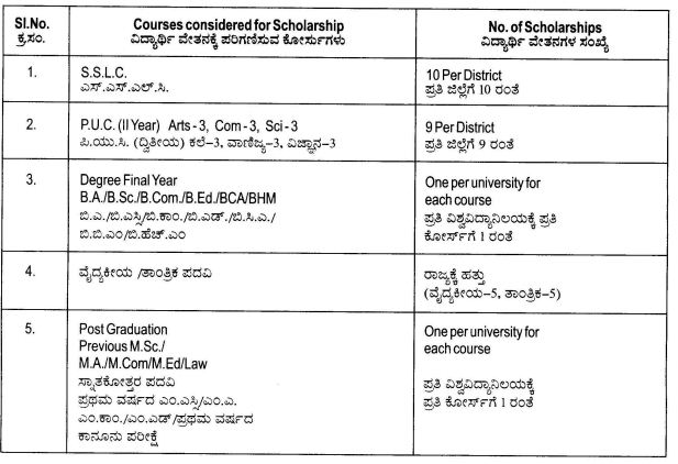 Tbf Application For Merit Scholarship To The Eminent Children Of