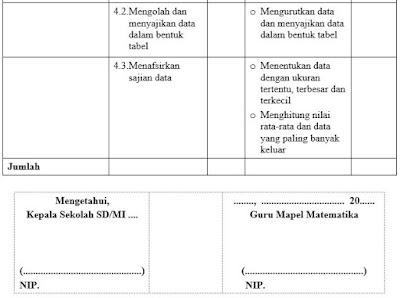 Pemetaan SK dan KD Matematika Kelas VI (6) Semester 1 SD/MI, https://bloggoeroe.blogspot.com/