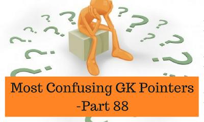GK Pointers part 88