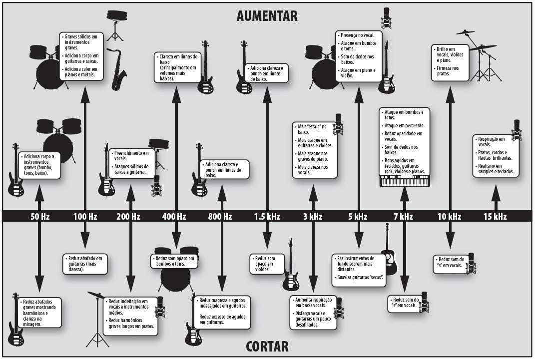 Blog do Daniel Raizer: Tabelas de controle de frequências