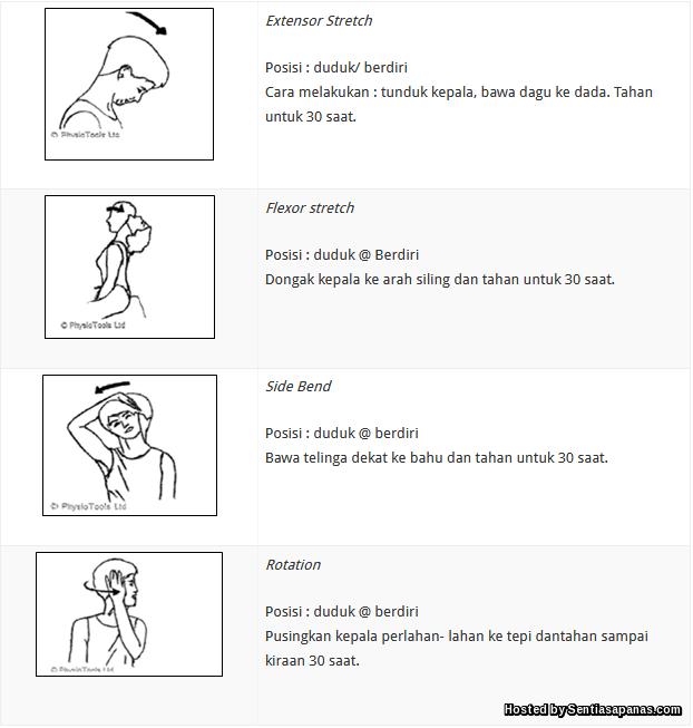Punca Sakit Tengkuk Leher Dan Cara Merawatnya