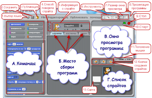 Блок схема программы онлайн фото 820