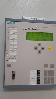 Power system protection – Electrical Engineering
