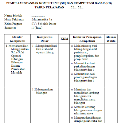 Download Pemetaan SK KD Kelas 4 SD