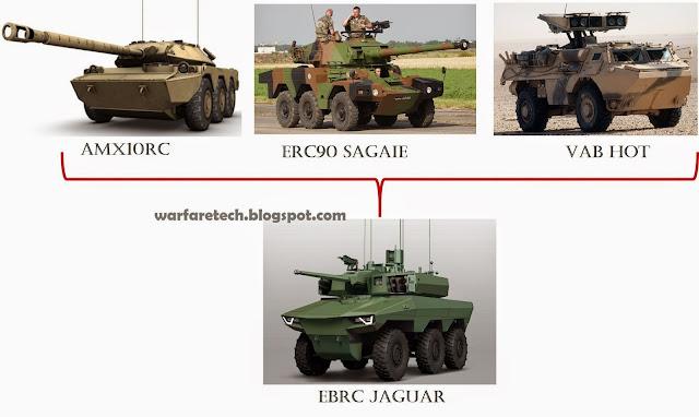 Resultado de imagen para ERC-90 Sagaie y el AMX-10RC