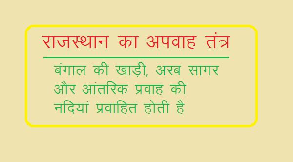 राजस्थान का प्रमुख नदी तंत्र