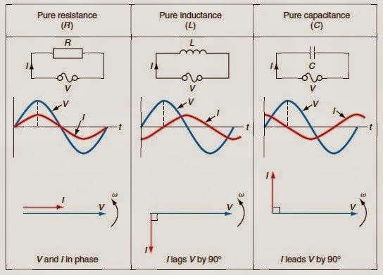 voltage and current relationship resistor